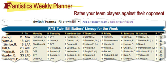 Weekly Lineup Planner/Rater